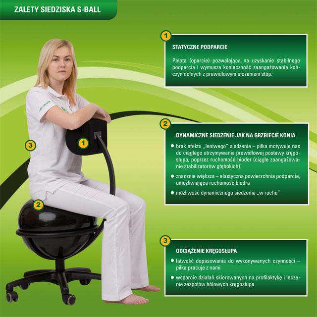 krzesło s-ball zalety01